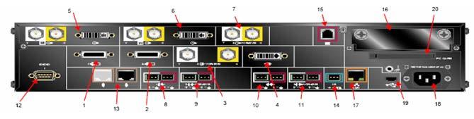 polycom hdx back HDX 9000